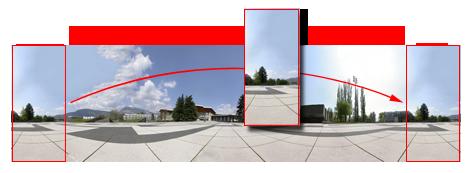 Transformer le panoramique en panoramique seamless